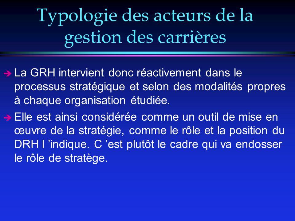 Typologie des acteurs de la gestion des carrières
