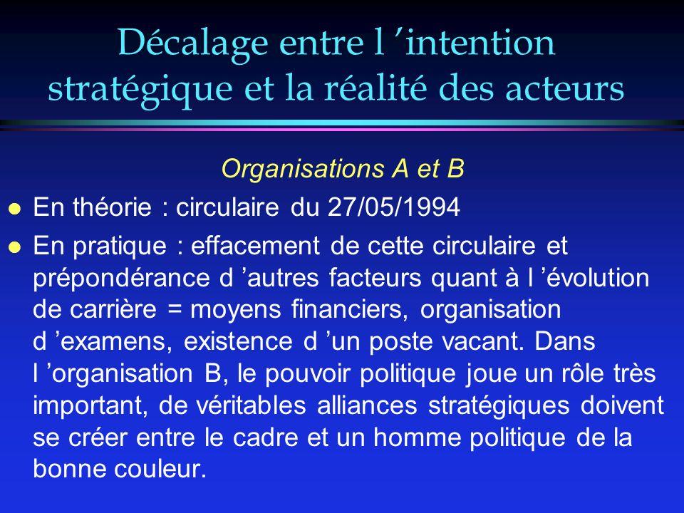 Décalage entre l 'intention stratégique et la réalité des acteurs