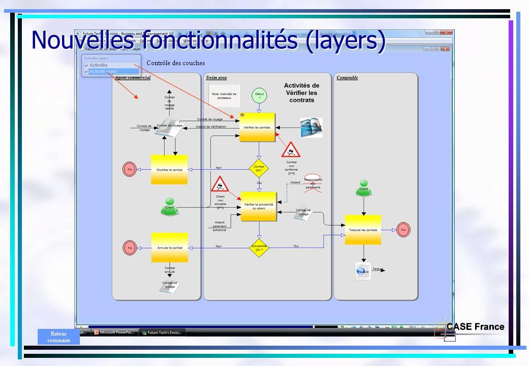 Nouvelles fonctionnalités (layers)