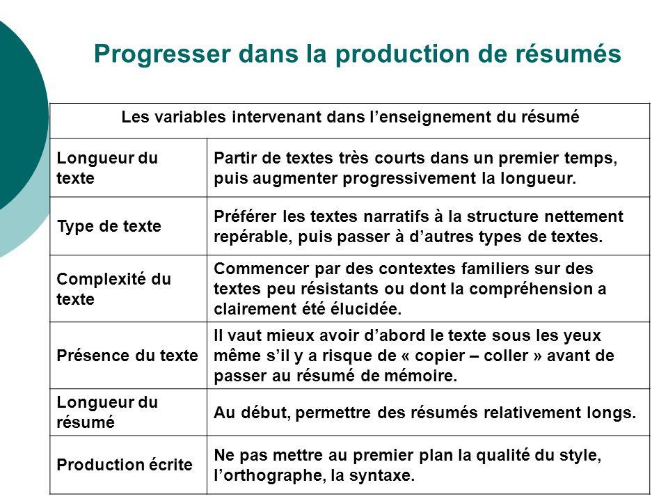Progresser dans la production de résumés