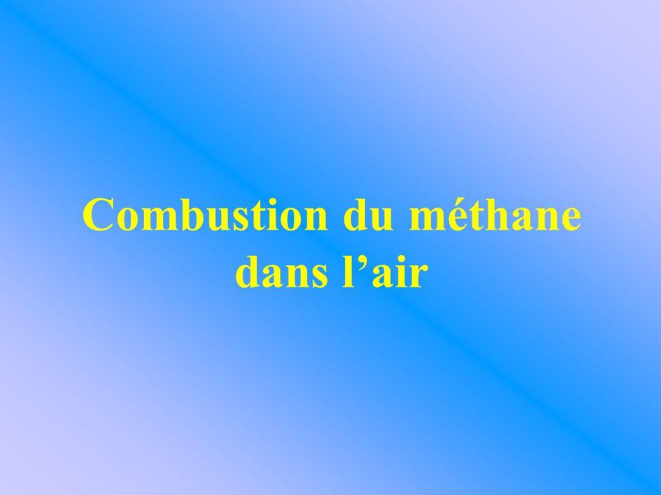 Combustion du méthane dans l'air