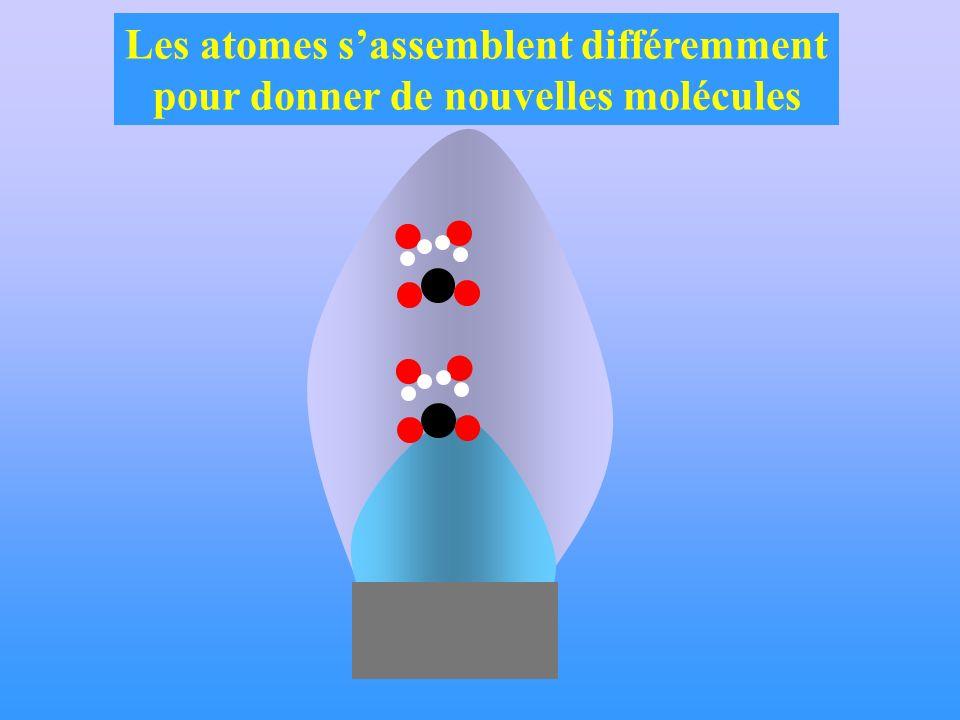 Les atomes s'assemblent différemment