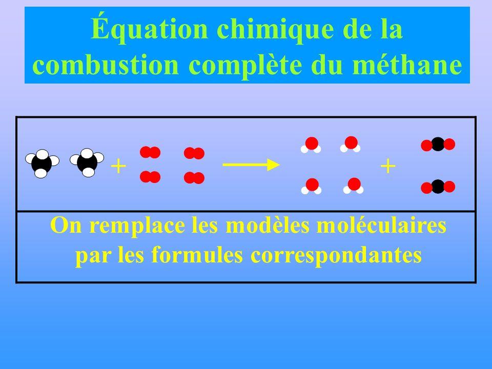 Équation chimique de la combustion complète du méthane