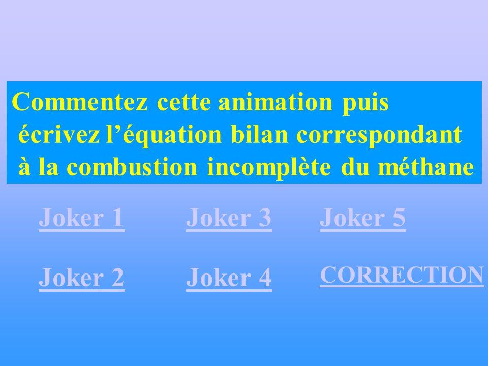 Commentez cette animation puis écrivez l'équation bilan correspondant
