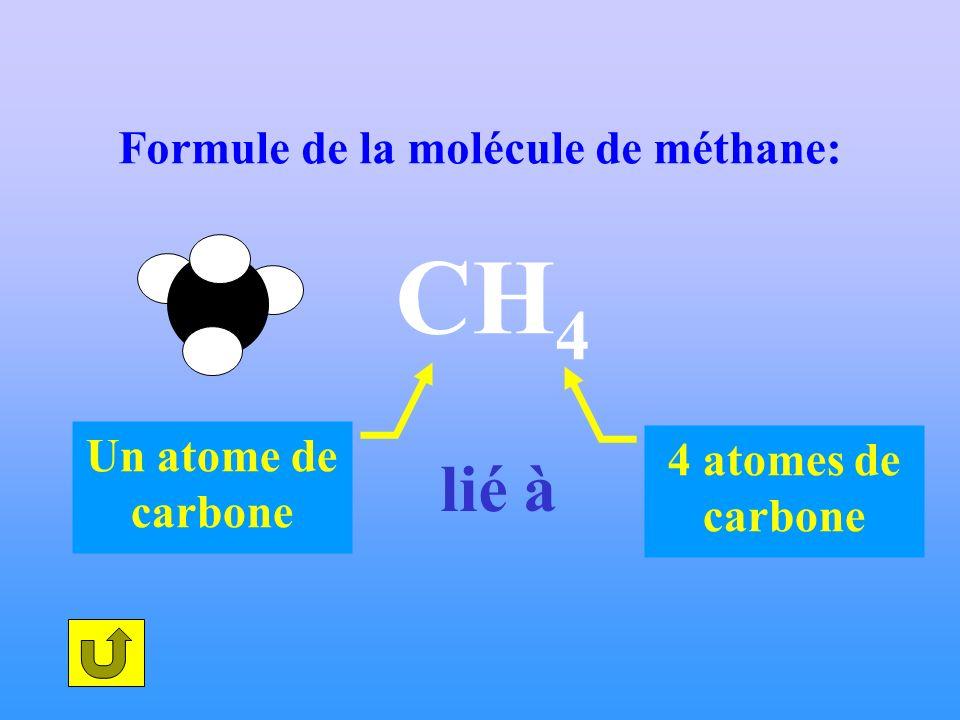 Formule de la molécule de méthane: