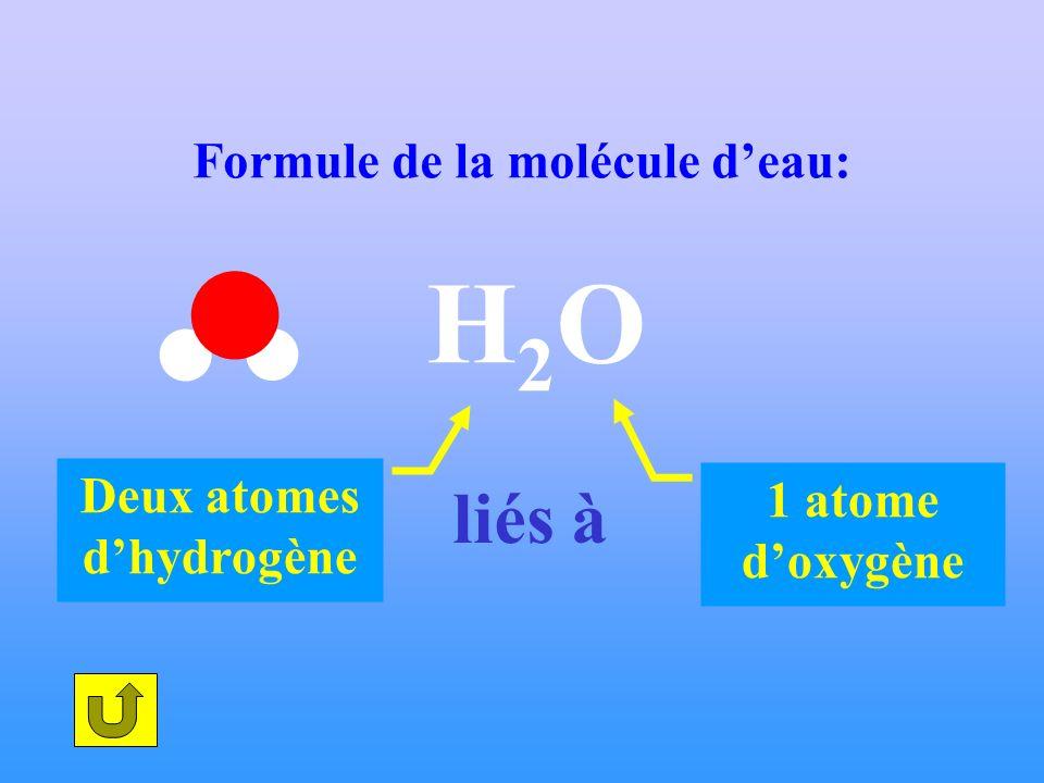 Formule de la molécule d'eau: Deux atomes d'hydrogène