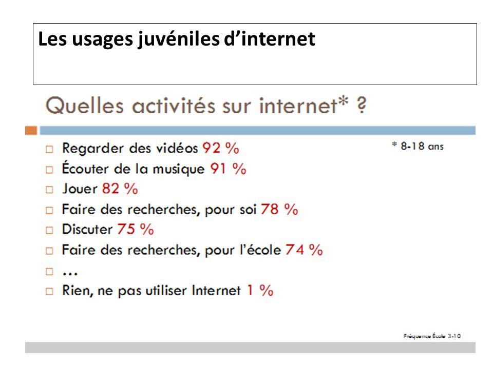 Les usages juvéniles d'internet