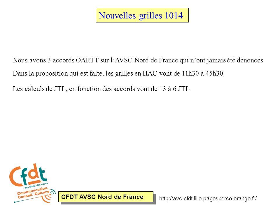 Nouvelles grilles 1014 Nous avons 3 accords OARTT sur l'AVSC Nord de France qui n'ont jamais été dénoncés.
