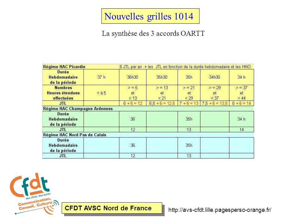 Nouvelles grilles 1014 La synthèse des 3 accords OARTT