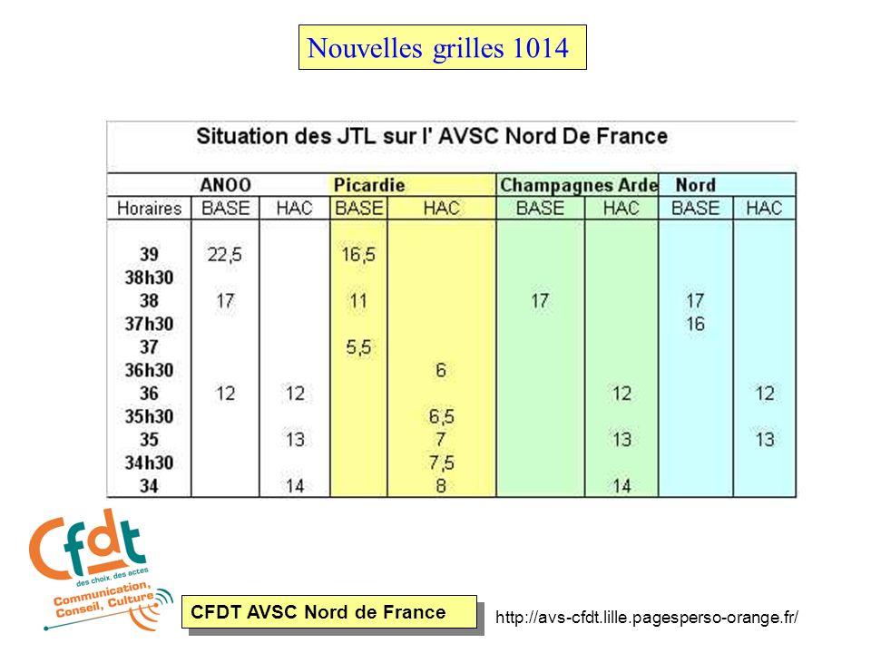 Nouvelles grilles 1014 CFDT AVSC Nord de France
