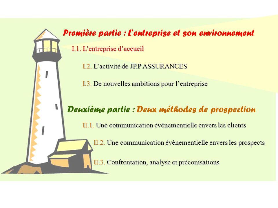 Première partie : L'entreprise et son environnement