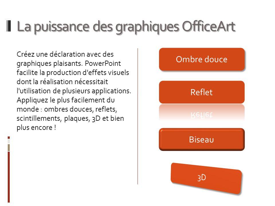 La puissance des graphiques OfficeArt