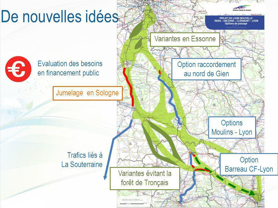 De nouvelles idées Variantes en Essonne