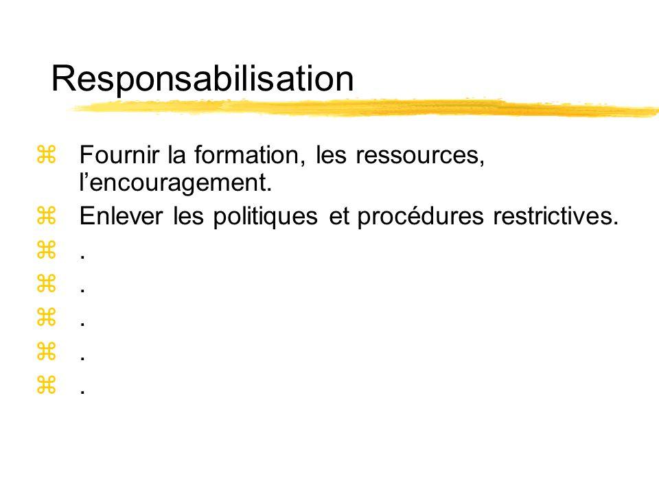 Responsabilisation Fournir la formation, les ressources, l'encouragement. Enlever les politiques et procédures restrictives.