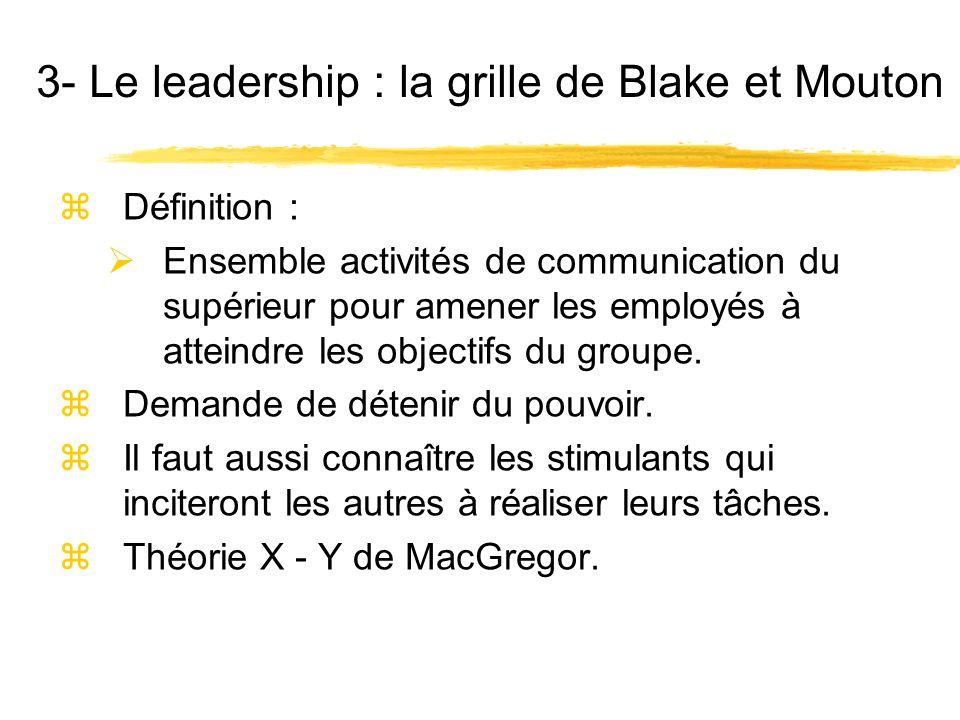 3- Le leadership : la grille de Blake et Mouton