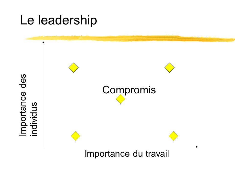 Le leadership Compromis Importance des individus Importance du travail