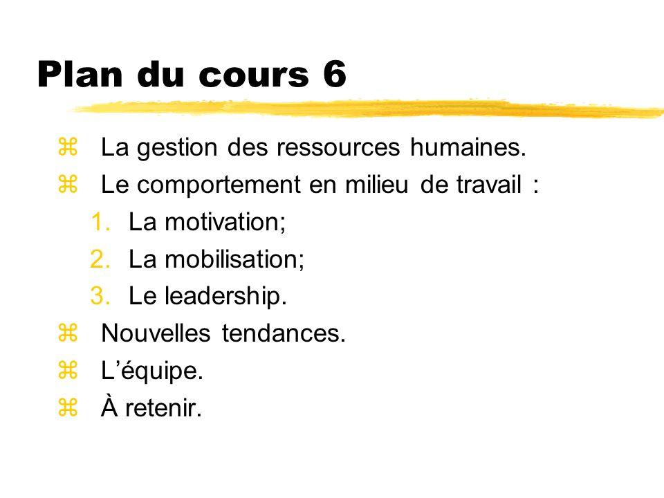 Plan du cours 6 La gestion des ressources humaines.