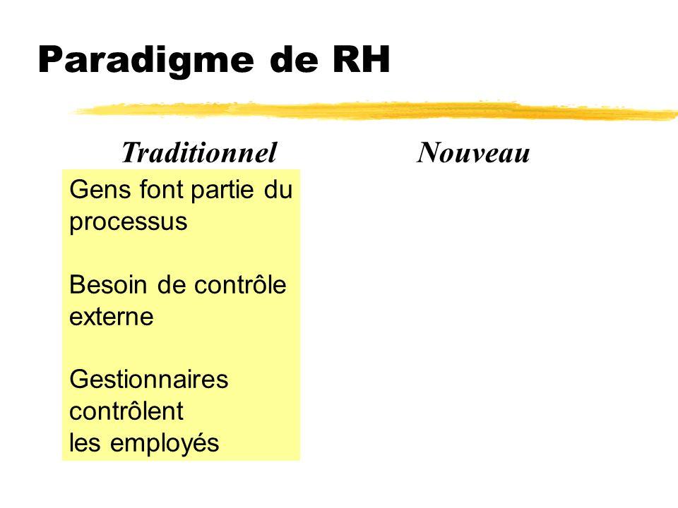 Paradigme de RH Traditionnel Nouveau Gens font partie du processus
