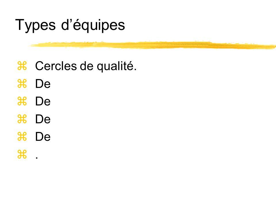 Types d'équipes Cercles de qualité. De . 13
