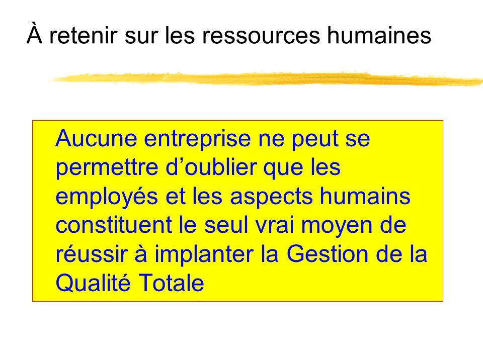 À retenir sur les ressources humaines