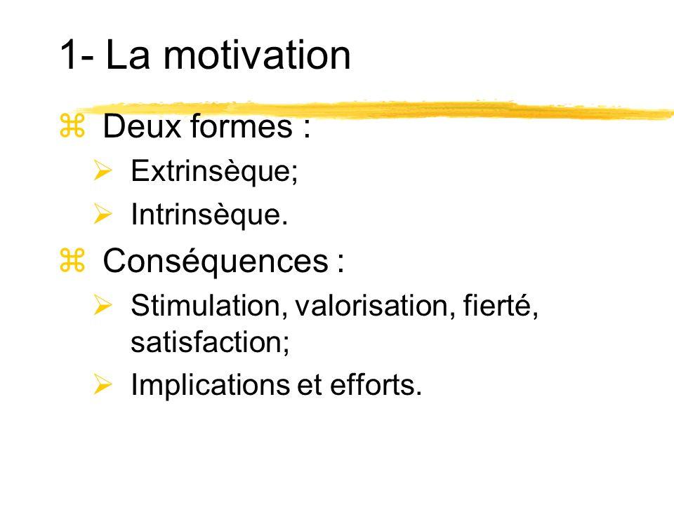 1- La motivation Deux formes : Conséquences : Extrinsèque;