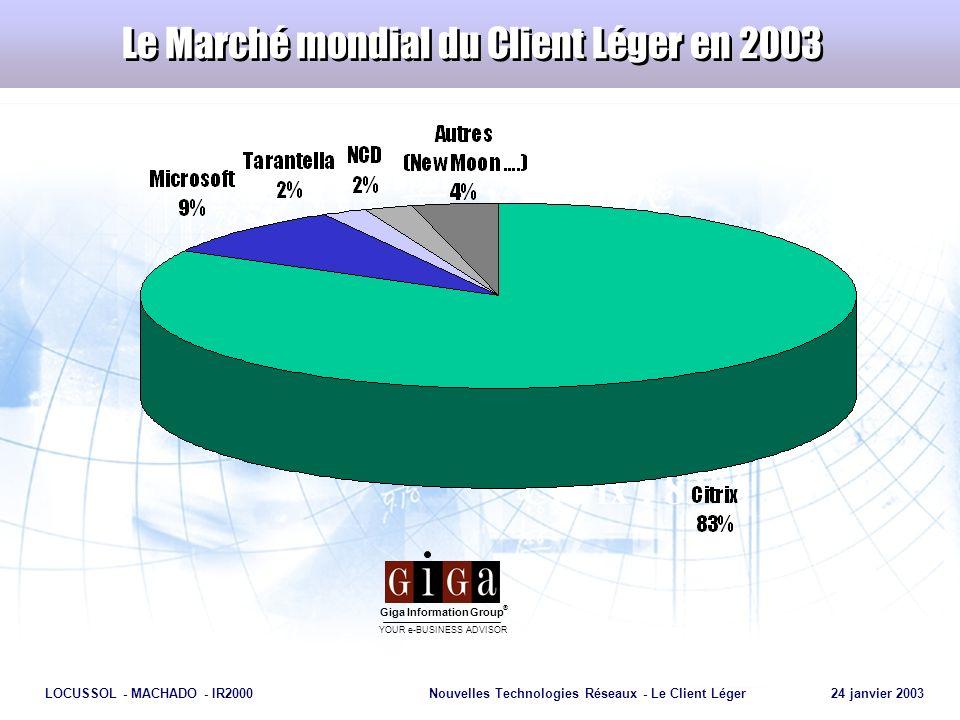Le Marché mondial du Client Léger en 2003