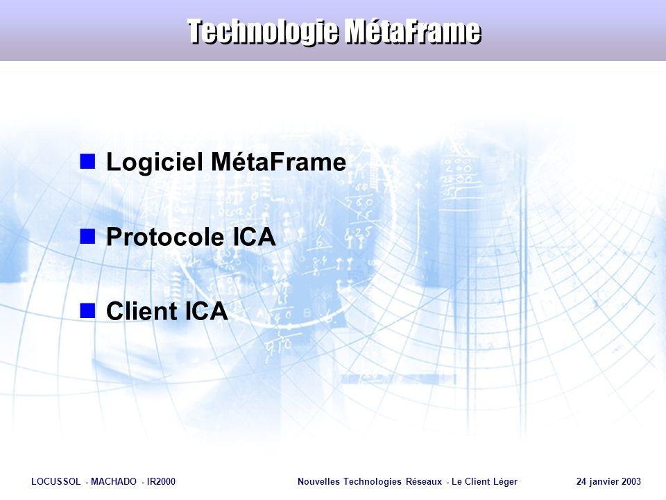 Technologie MétaFrame