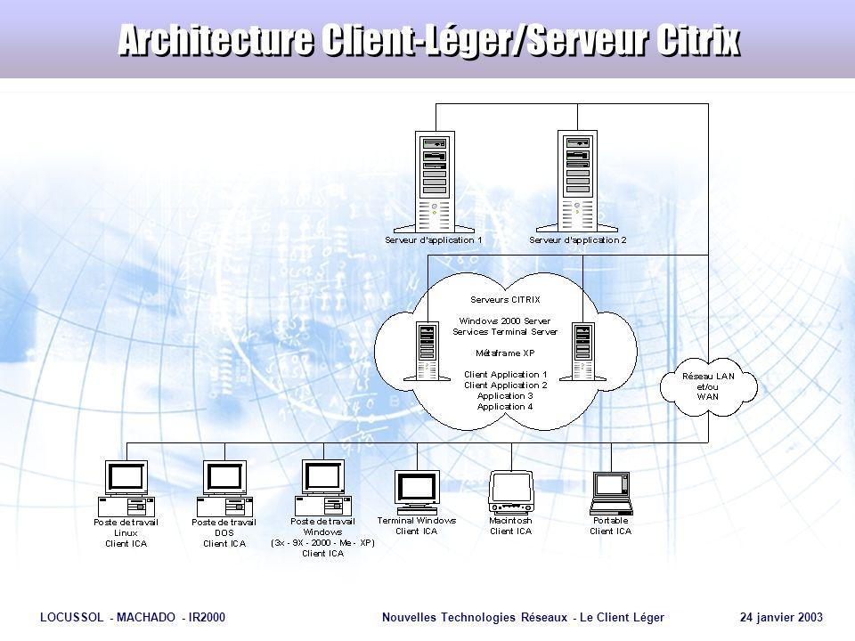 Architecture Client-Léger/Serveur Citrix