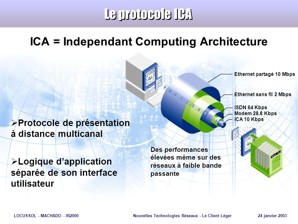 ICA = Independant Computing Architecture