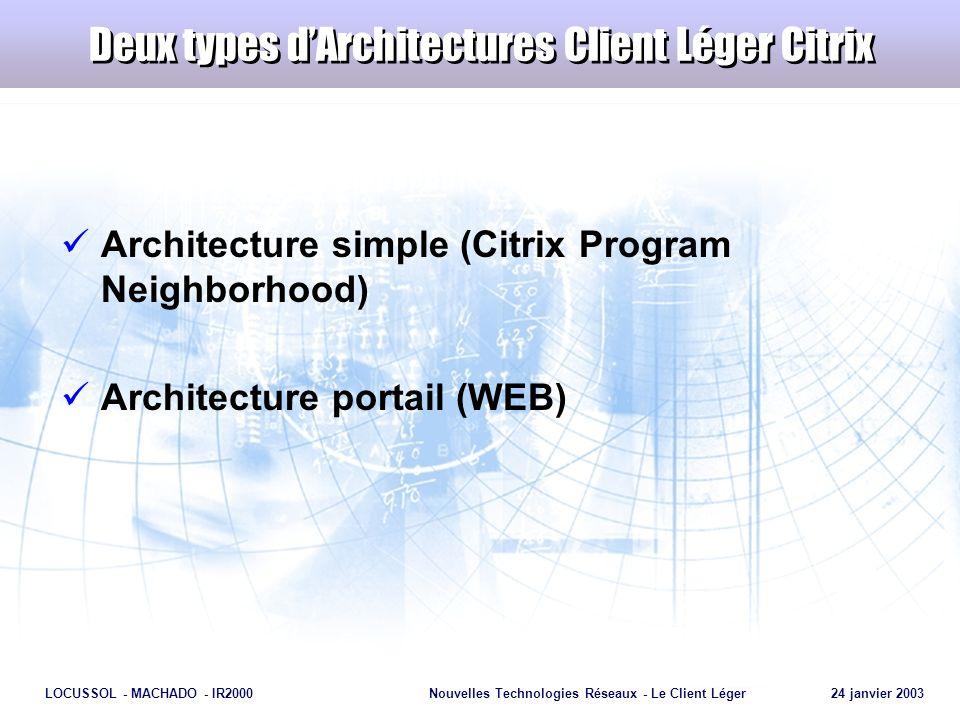 Deux types d'Architectures Client Léger Citrix