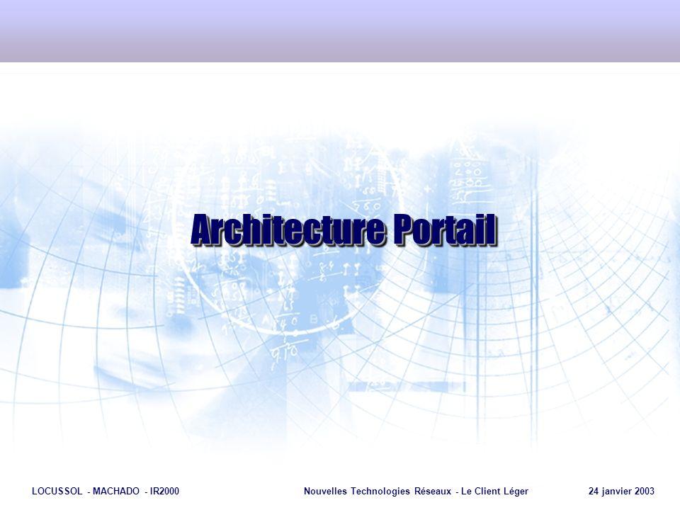 Architecture Portail