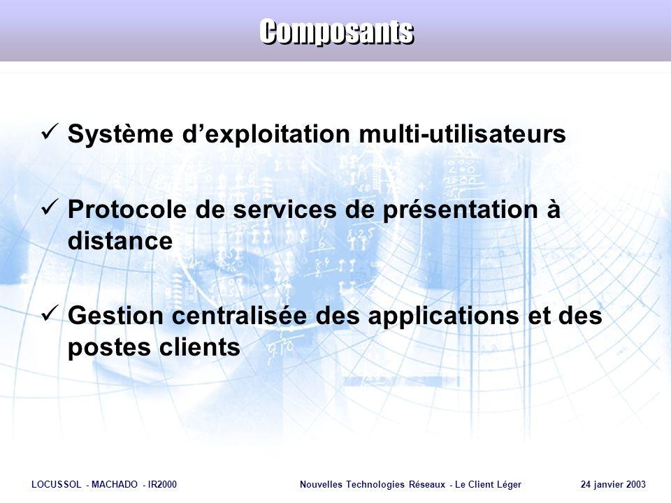 Composants Système d'exploitation multi-utilisateurs
