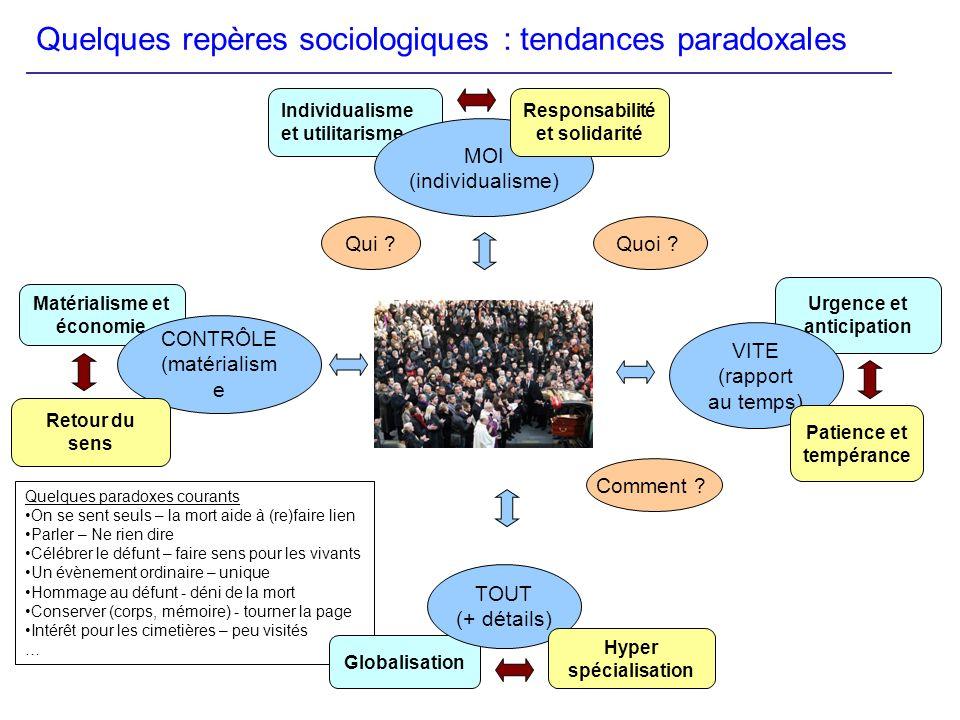 Quelques repères sociologiques : tendances paradoxales