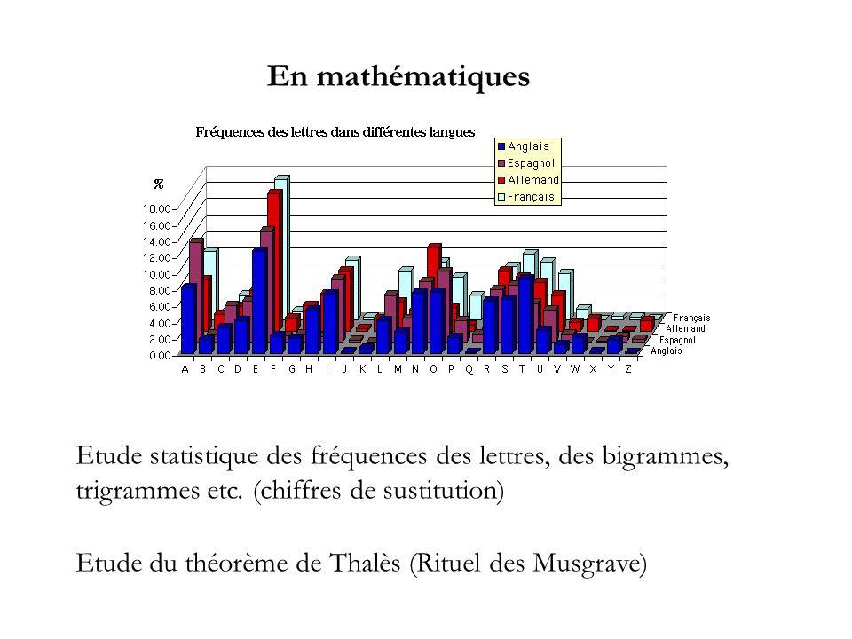 En mathématiques Etude statistique des fréquences des lettres, des bigrammes, trigrammes etc. (chiffres de sustitution)