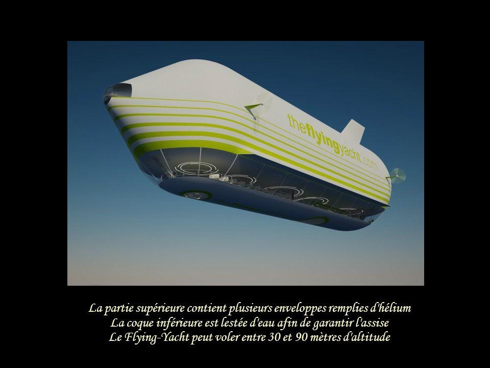 La partie supérieure contient plusieurs enveloppes remplies d hélium