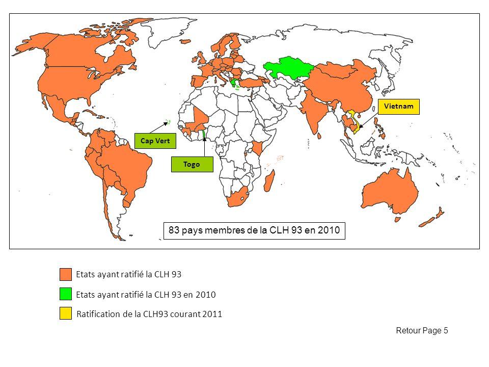 83 pays membres de la CLH 93 en 2010