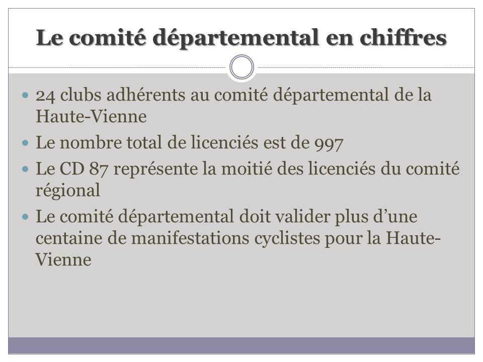 Le comité départemental en chiffres