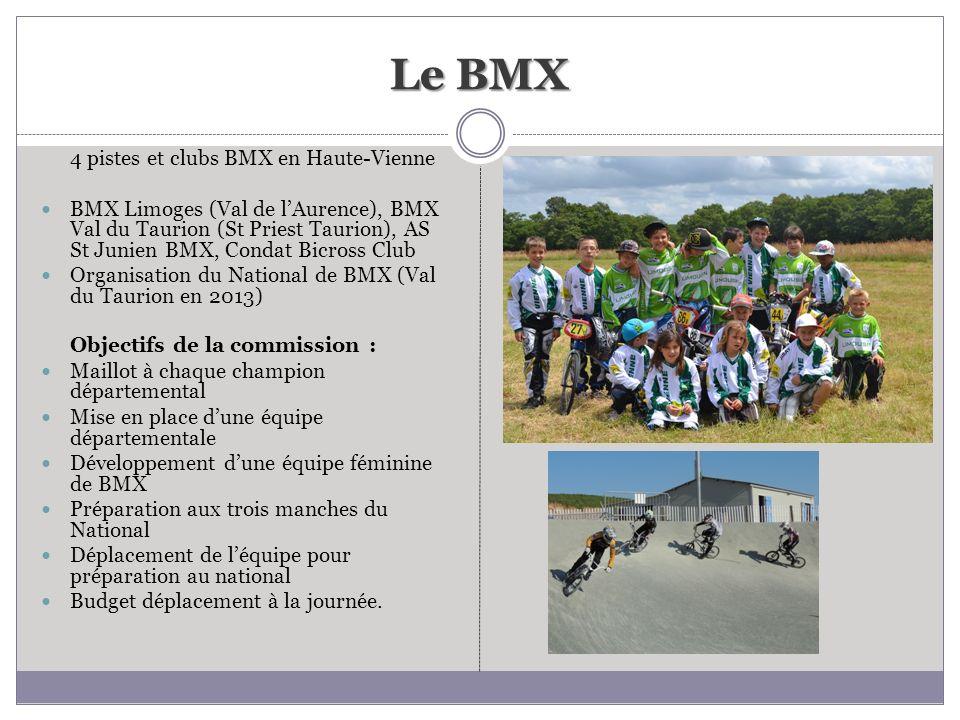 Le BMX 4 pistes et clubs BMX en Haute-Vienne