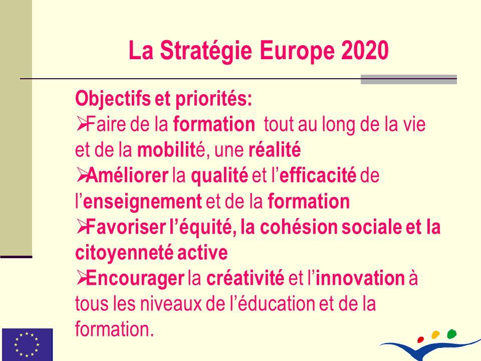 La Stratégie Europe 2020 Objectifs et priorités: