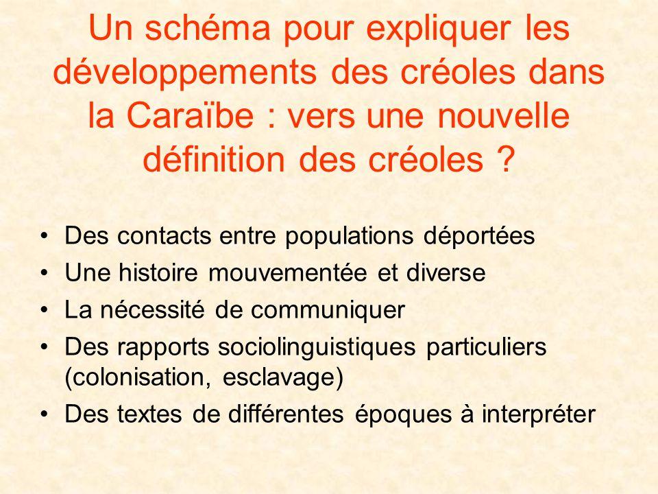 Un schéma pour expliquer les développements des créoles dans la Caraïbe : vers une nouvelle définition des créoles