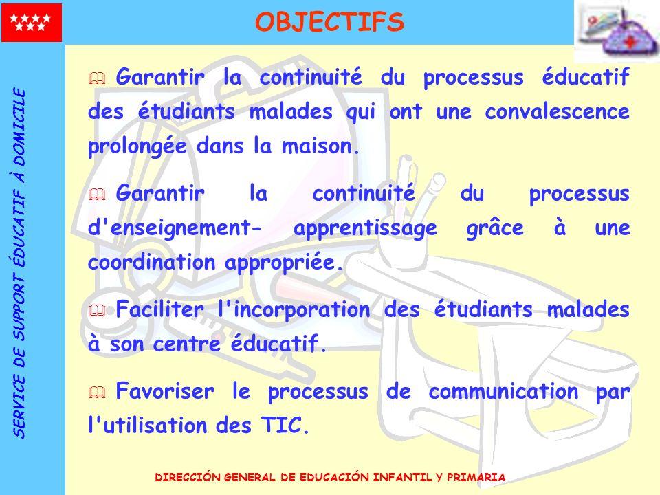 OBJECTIFS SERVICE DE SUPPORT ÉDUCATIF À DOMICILE.