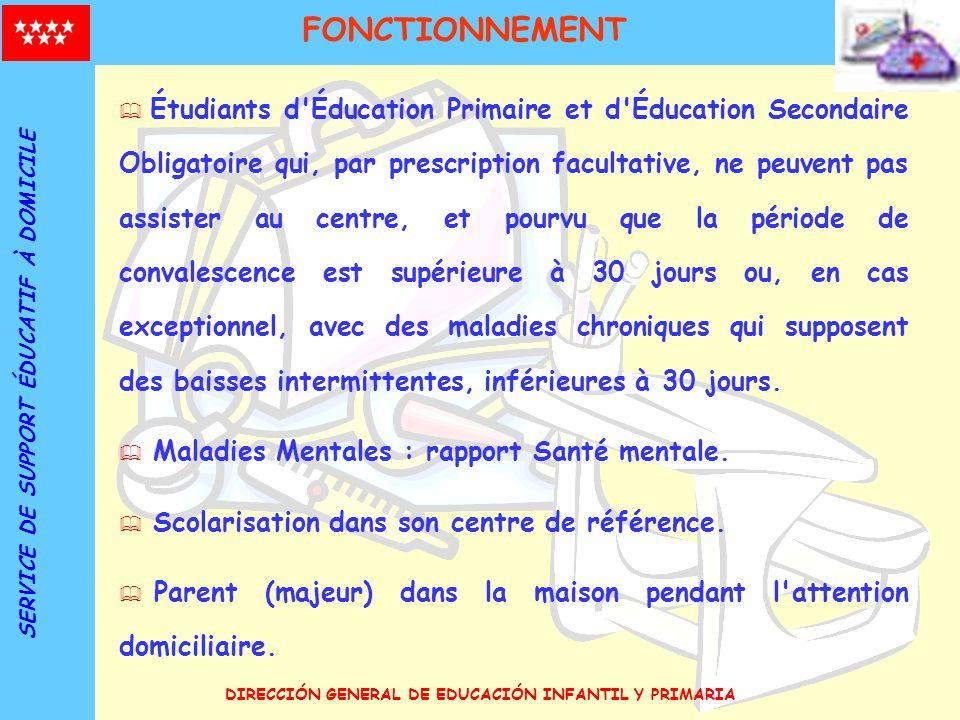 FONCTIONNEMENT SERVICE DE SUPPORT ÉDUCATIF À DOMICILE.