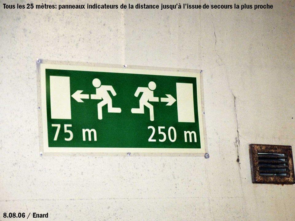 Tous les 25 mètres: panneaux indicateurs de la distance jusqu'à l'issue de secours la plus proche
