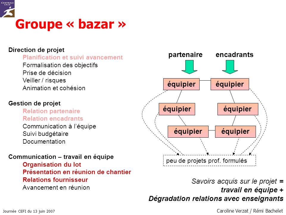 Groupe « bazar » encadrants partenaire équipier