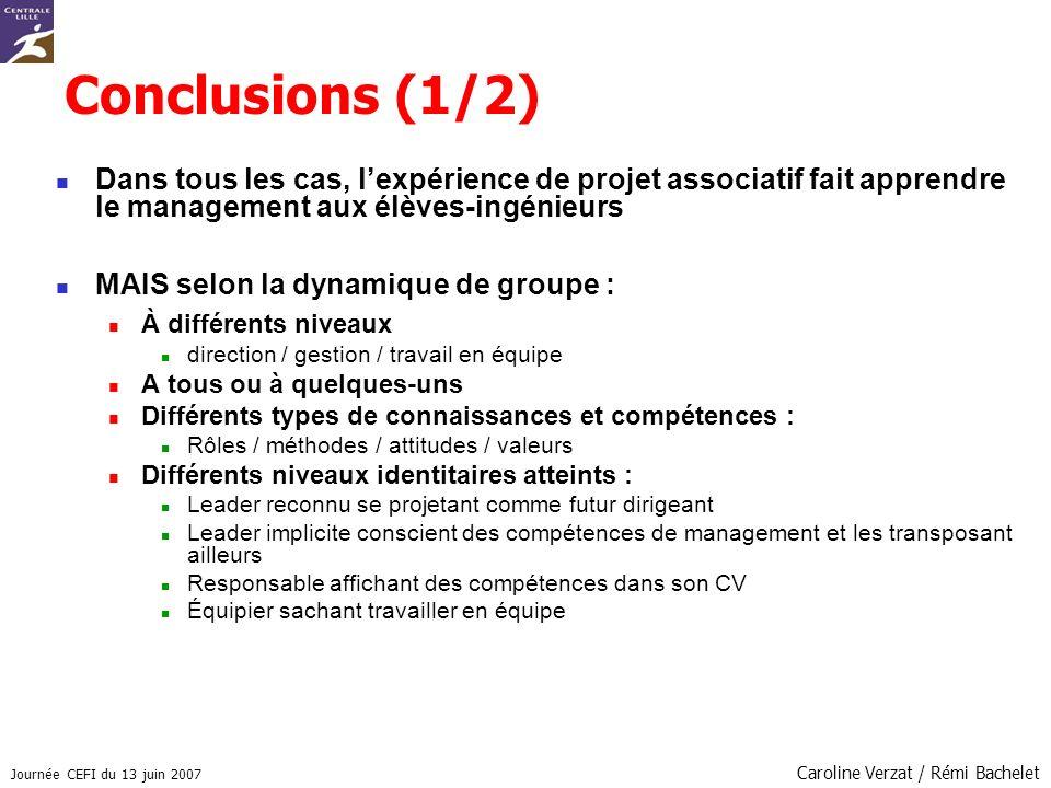 Conclusions (1/2) Dans tous les cas, l'expérience de projet associatif fait apprendre le management aux élèves-ingénieurs.