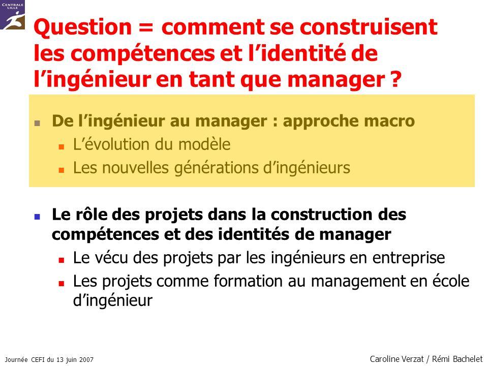 Question = comment se construisent les compétences et l'identité de l'ingénieur en tant que manager