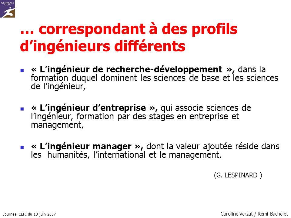 … correspondant à des profils d'ingénieurs différents
