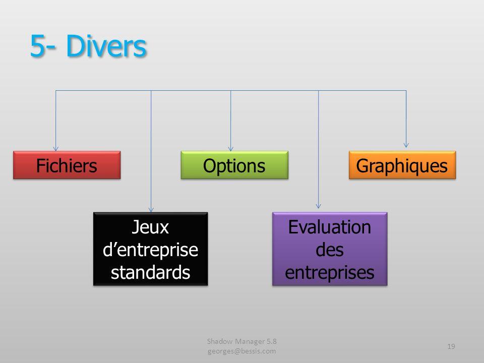 5- Divers Fichiers Options Graphiques Jeux d'entreprise standards