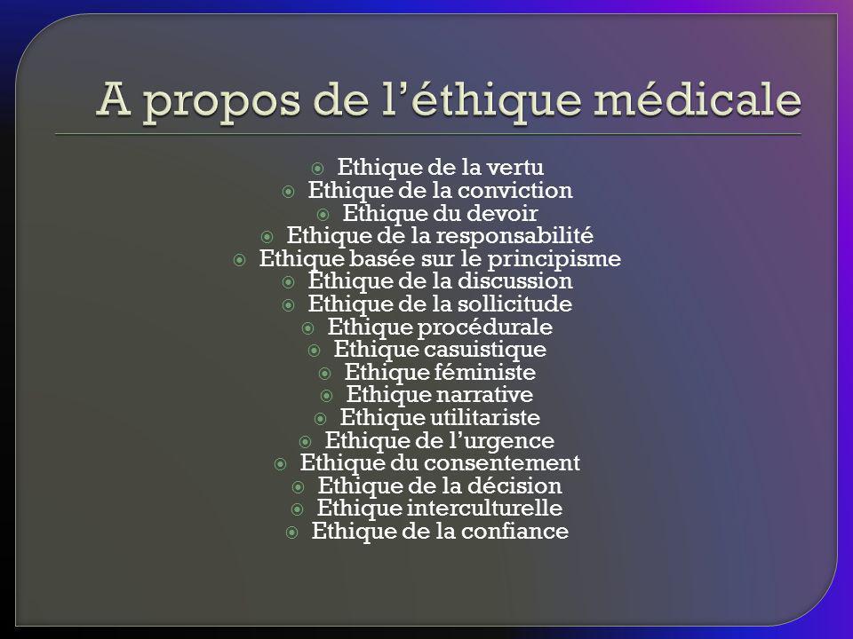 A propos de l'éthique médicale
