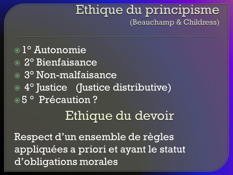 Ethique du principisme (Beauchamp & Childress)